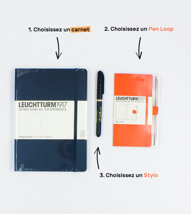 kit-essentialist-leuchtturm1917
