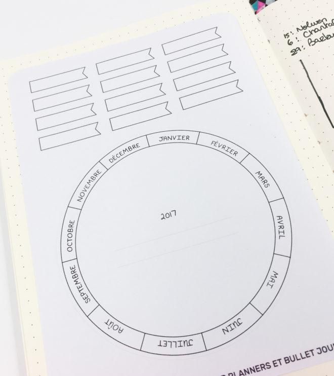 bulletjournal-wheel-calendar-annee-3