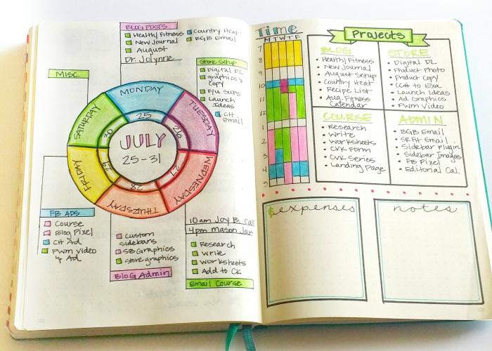 calendar-wheel-bujo