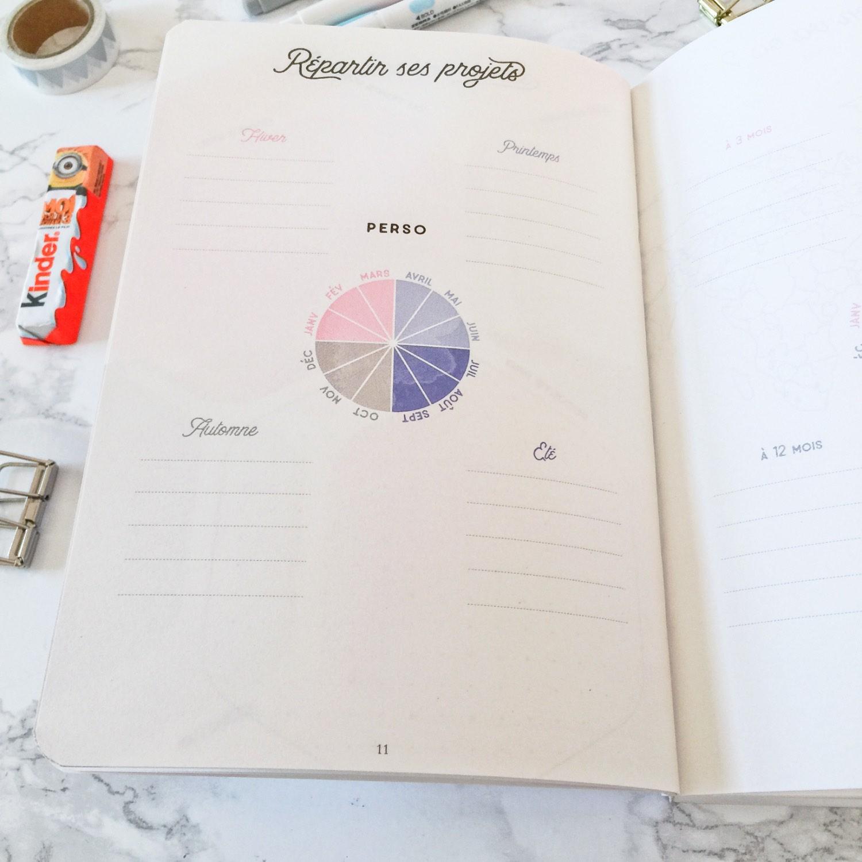 agenda-histoiredecrire-projets-perso