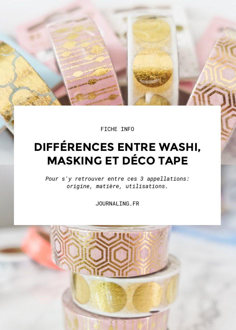 Masking Tape / Washi Tape / Deco Tape: les différences