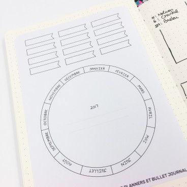 Sticker Calendar Wheel - tous les mois de l'année